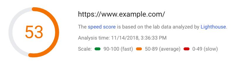 Contoh data performa website