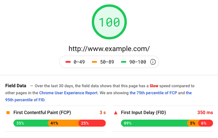 Tes page speed