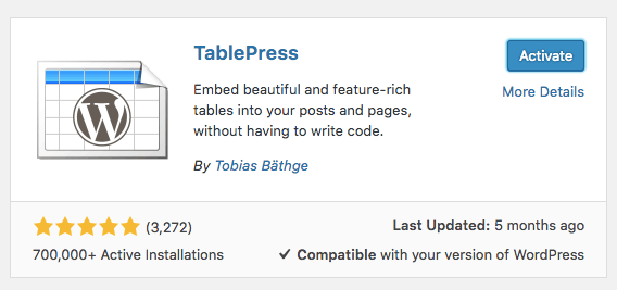 Membuat tabel di WordPress dengan plugin TablePress