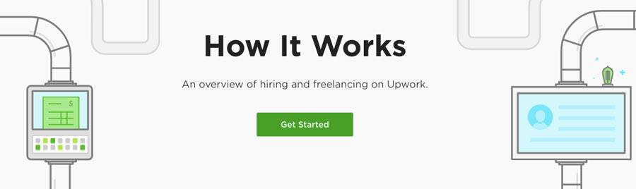Mendapatkan uang dengan menjadi freelancer