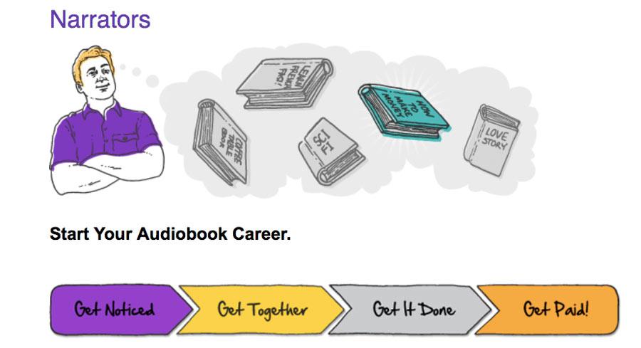 Menghasilkan uang dengan menjadi narator audiobook