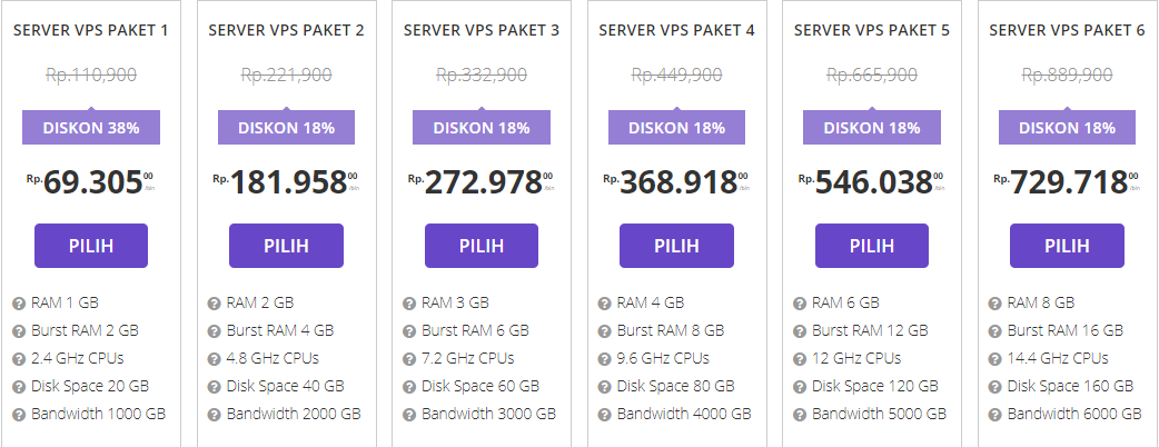 Apa itu VPS? - Paket VPS hosting di Hostinger