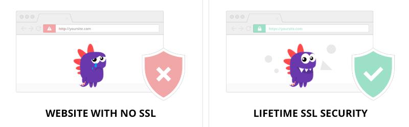 Ilustrasi sertifikat SSL