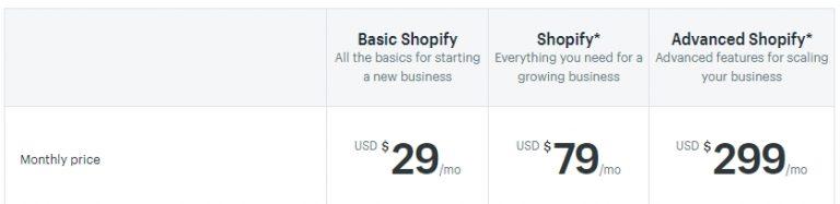 Paket di Shopify