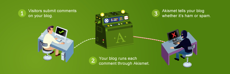 Plugin WordPress Akismet
