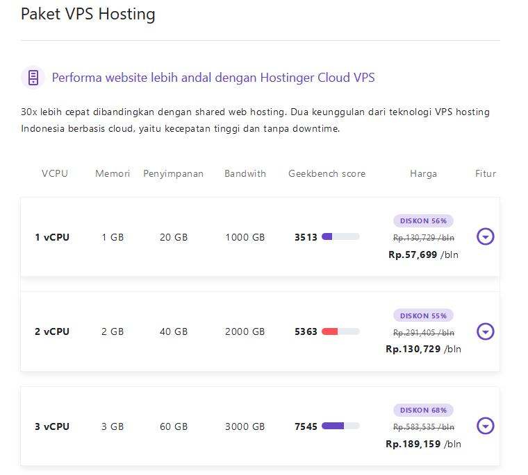 paket vps hosting hostinger untuk membangun blog