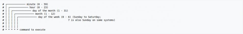 File crontab memiliki lima field