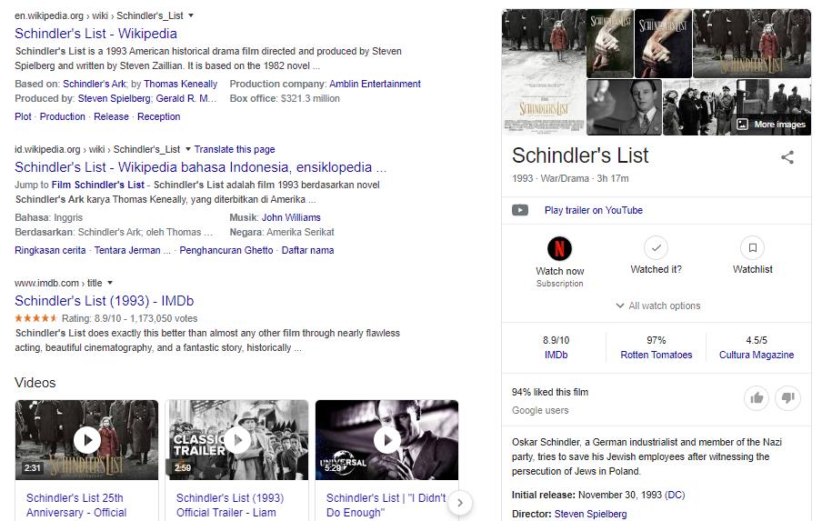 Contoh schema Schindler's List
