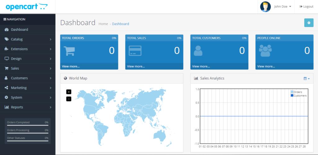 Dashboard admin OpenCart